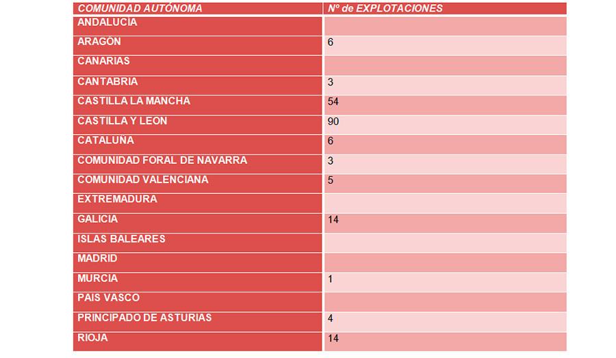 El mapa de la titularidad compartida en España