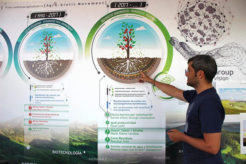 Nace el movimiento Agro-biótico del 'modelo Almería': Natural Footprint