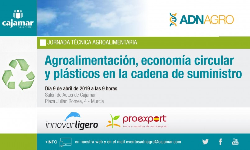 Economía circular, retos del plástico y gestión de los procesos de reciclaje en la agroalimentación - joseantonioarcos.es