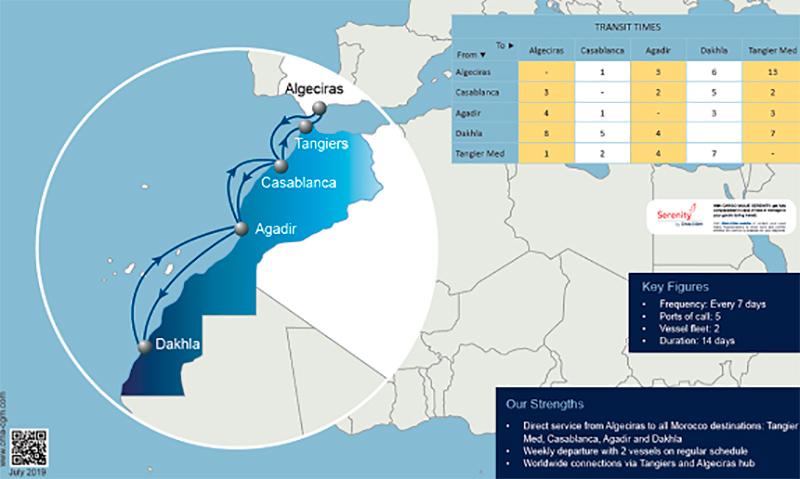 Una naviera conectará el Sahara Occidental con el puerto de Algeciras. /joseantonioarcos.es