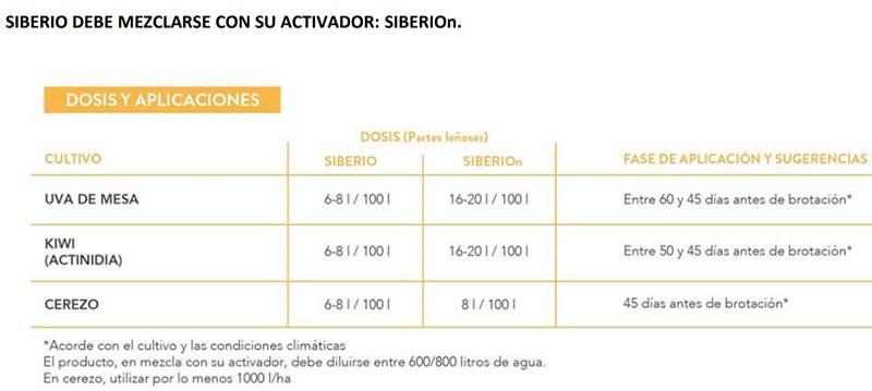 GREEN HAS IBERIA Innovación, Eficiencia y Calidad al servicio de la Agricultura-joseantonioarcos.es