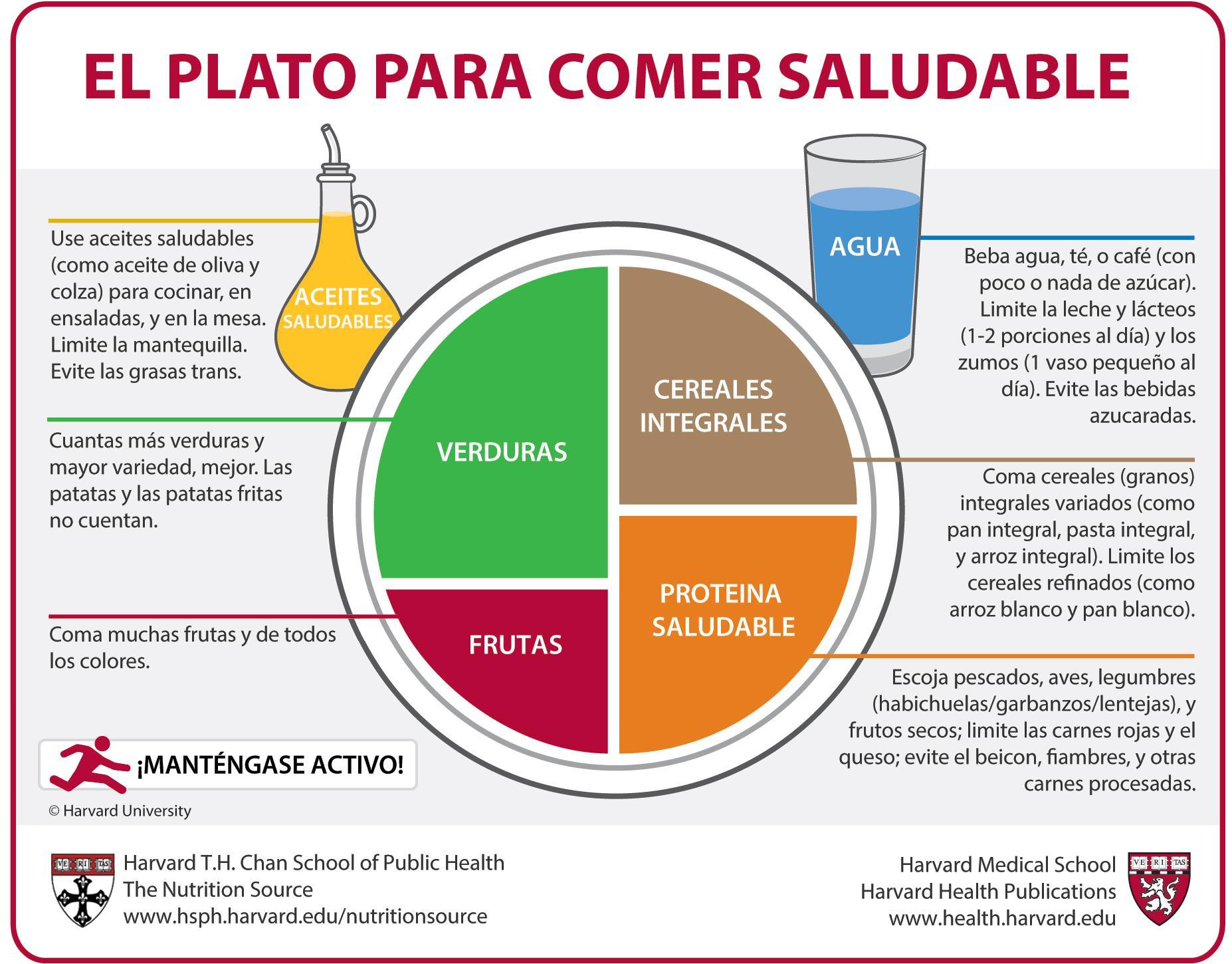 Verduras frescas, frutas y hábitos saludablles son la receta para afrontar el coronavirus-joseantonioarcos.es